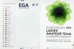 Končano Evropsko ekipno za ženske