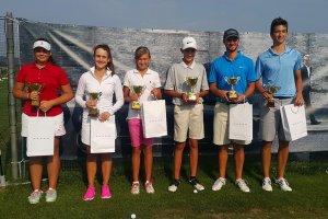 Slovenija Junior Masters 2016